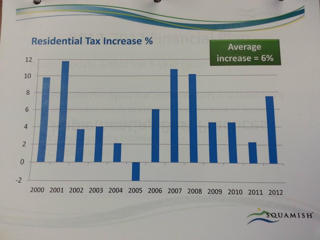 taxes-2